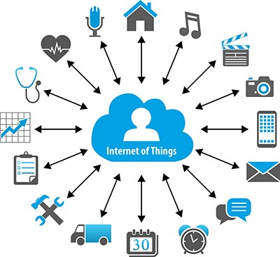 Role of Cloud Computing in IT
