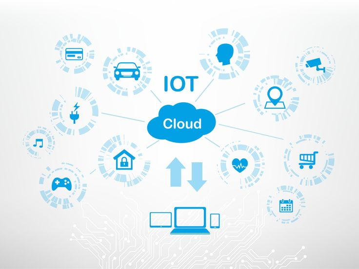 Cloud Computing and IoT