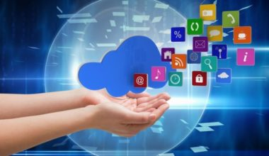 cloud Computing Applications For Businesses