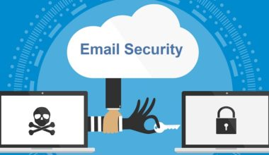 Types Of Email security In Computer Networks